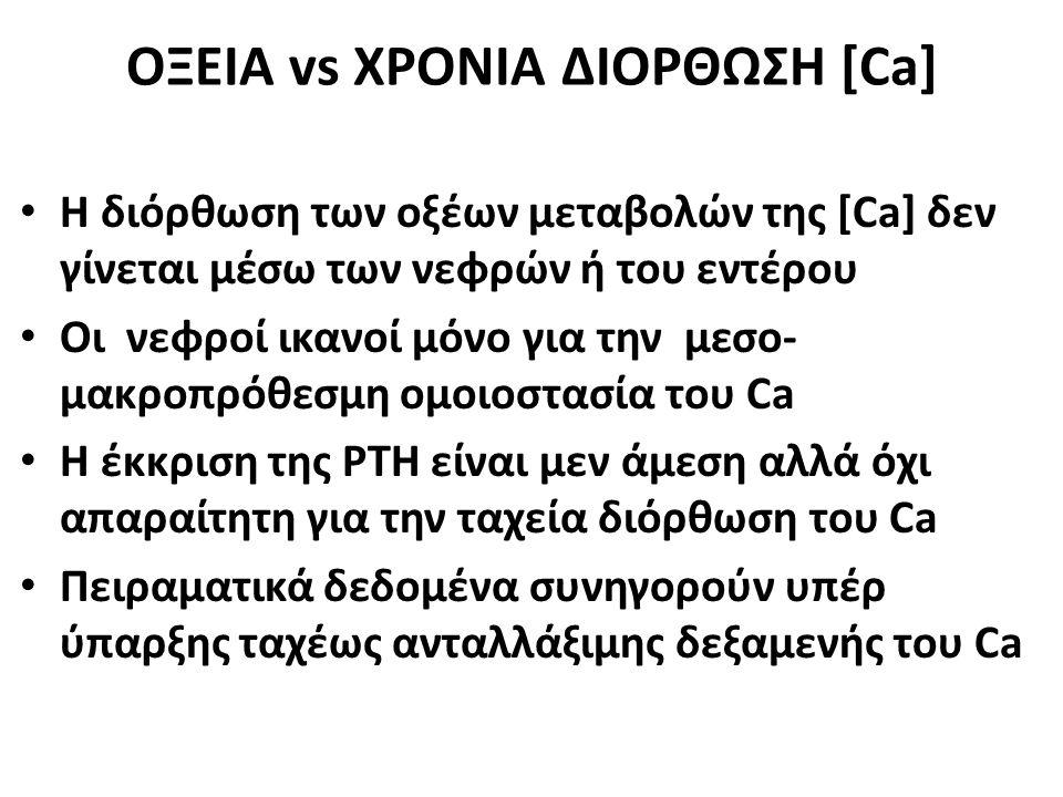 ΟΞΕΙΑ vs ΧΡΟΝΙΑ ΔΙΟΡΘΩΣΗ [Ca]